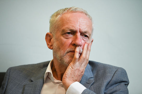 corbyn labour momentum