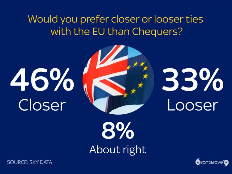 CHEQUERS POLL 1