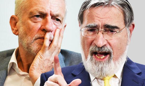 momentum labour corbyn